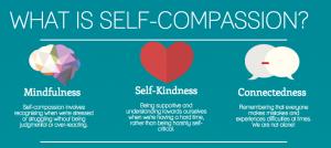 Self-compassion